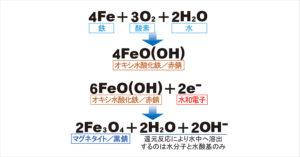 赤錆を黒錆に変える化学式
