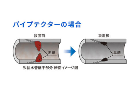 NMRパイプテクターの場合